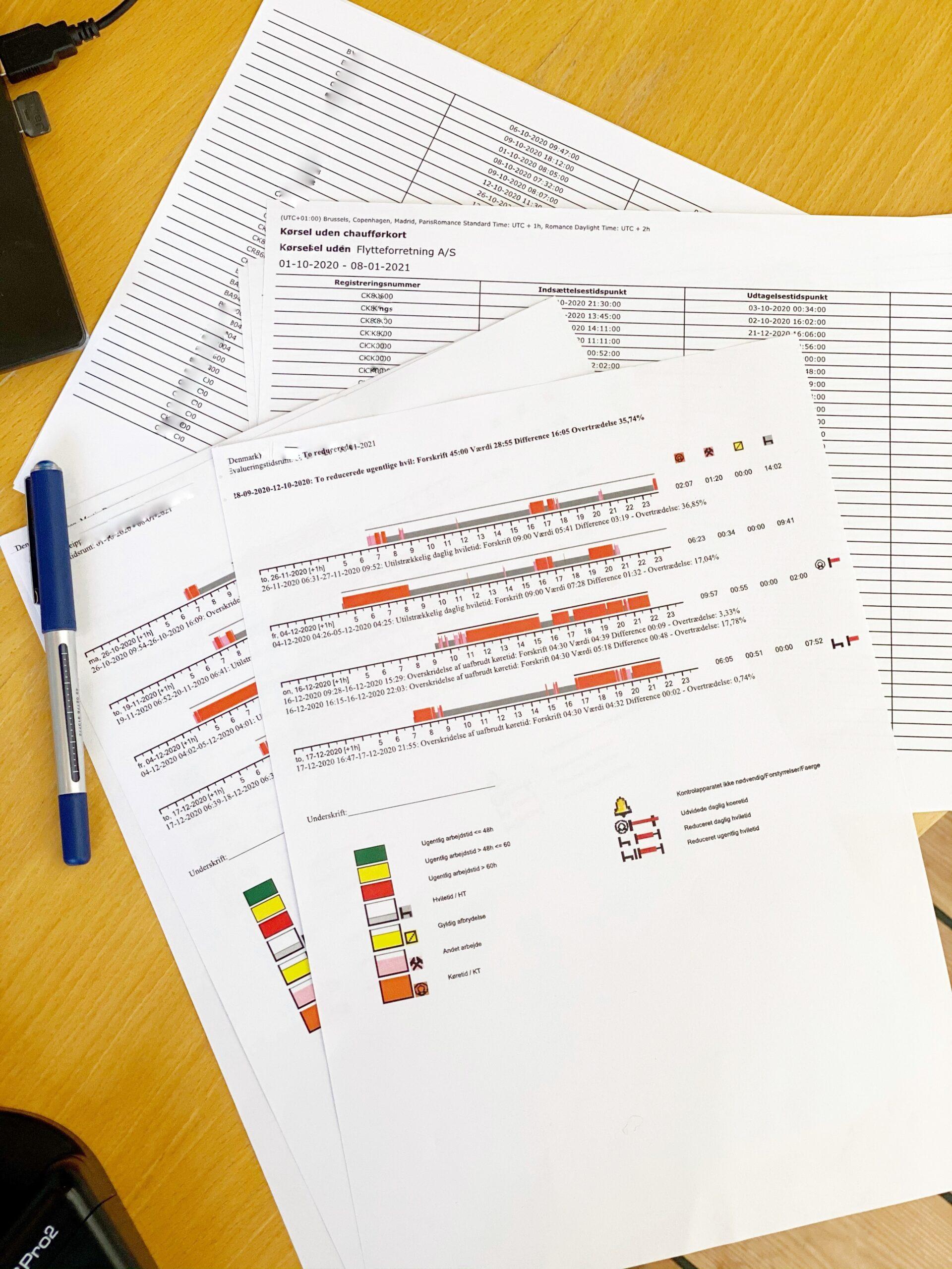 Rapporter analyse og opbevaring tachograf